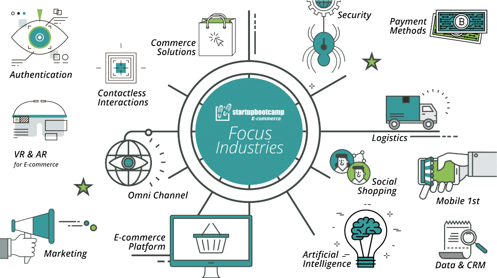 EMC'16 - E-commerce Industry Focus